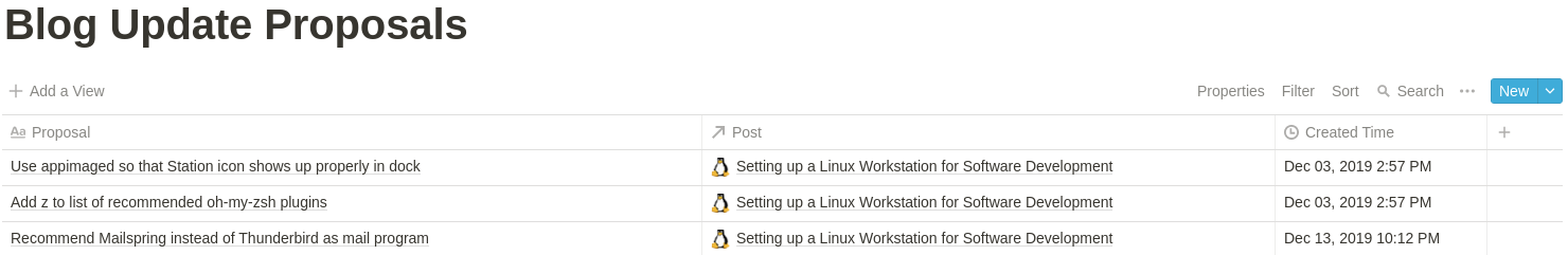 It is hard to know when you are finished setting up the perfect Linux workstation.